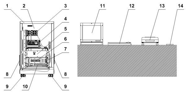 1 - шкаф; 2 - передняя дверь шкафа; 3 - устройство УВ/С.  4 - устройство УК/С; 5 - блок вентиляторов БВ.