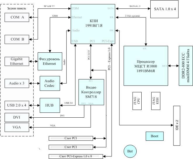 Блок схема МПУ-АТХ